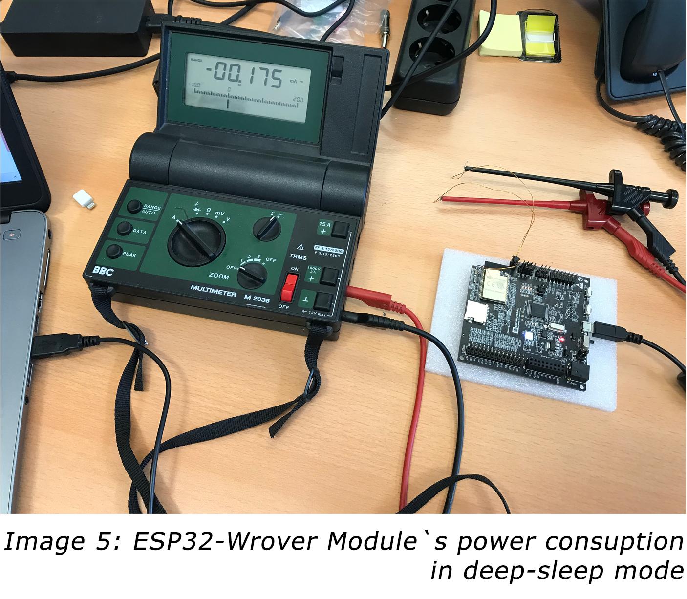 ESP32`s Ultra-Low-Power Management | Macnica Europe GmbH