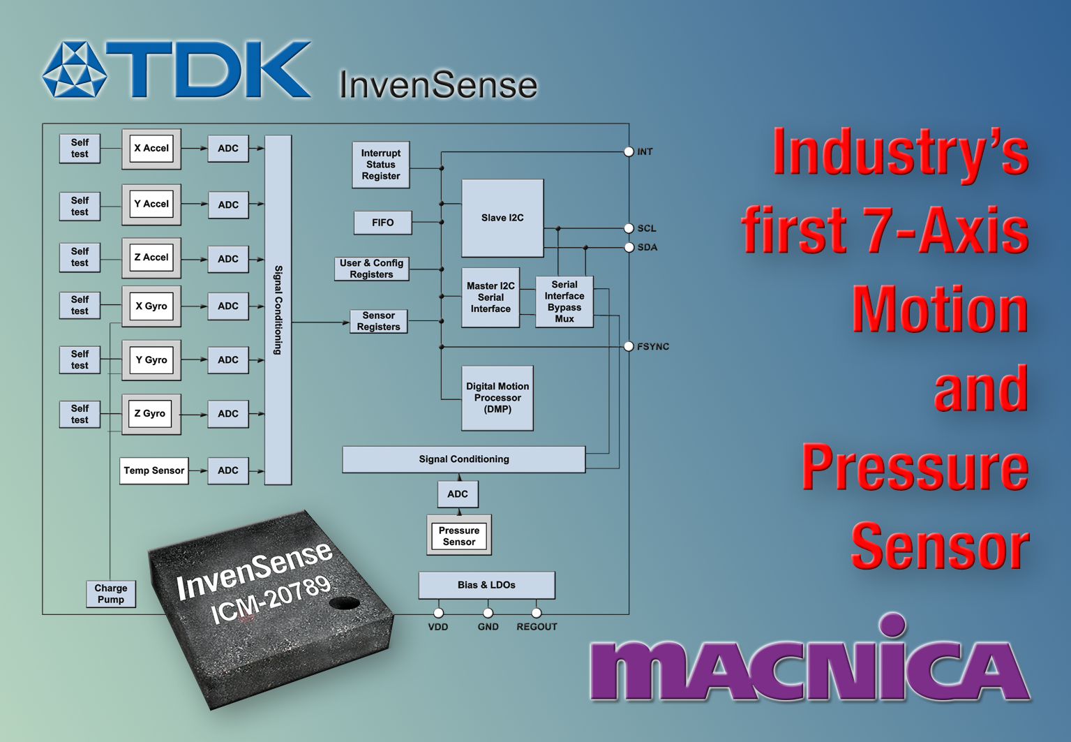 Tdk Announces Worldwide Availability Of The Industrys First 7 Axis Wireless Pressure Sensor Circuit Diagram Motion And