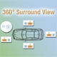 360° Surround View